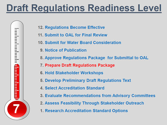 ELAP - Regulations | California State Water Quality Control Board
