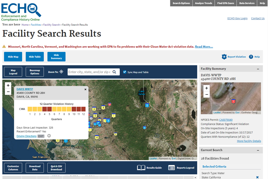 California Integrated Water Quality System Project (CIWQS